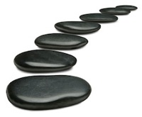 Stepping stones to productivity