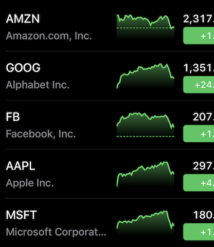 Amazon, Google, Facebook, Apple, and Microsoft are the Frightful Five: Stock symbols for each company